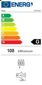 Energimärkning vinkyl CWI5070S